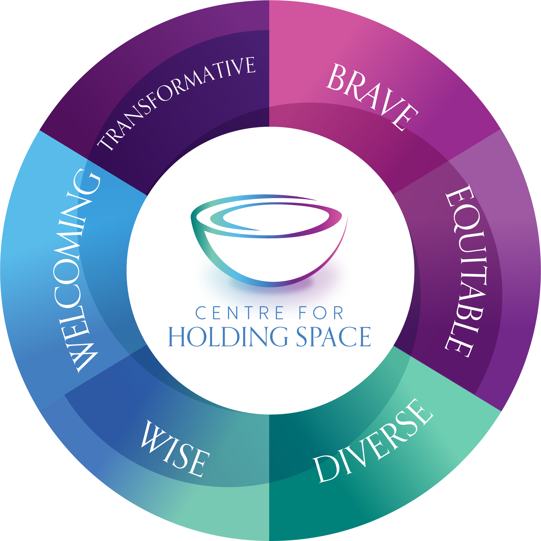 We Value Circle of Values for Centre for Holding Space